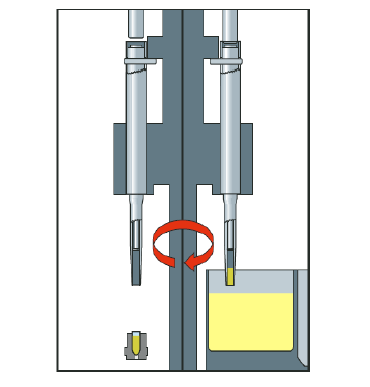 The dosator alternate (The rotation is a continuous process
