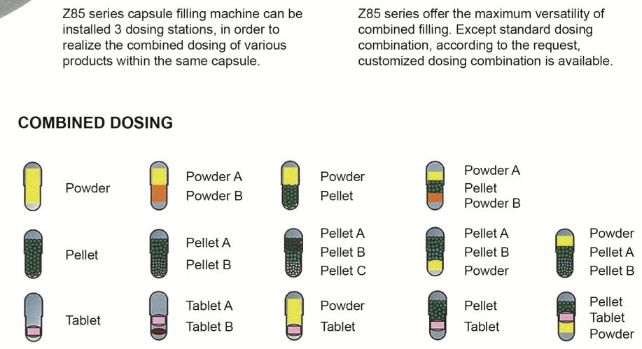 material used for dosator capsule filling machine