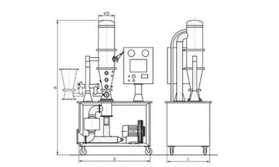 Mini DPL Lab Fluid Bed Dryer specification