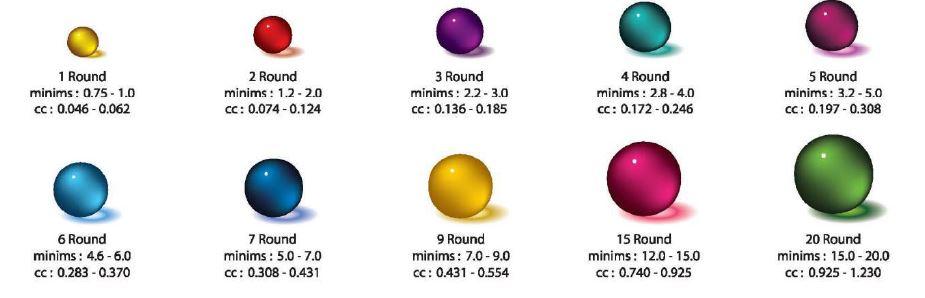 Round soft gelatin capsules