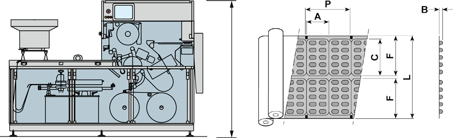 blister packaging diagram blister packing machine manufacturer and supplier saintyco  blister packing machine manufacturer