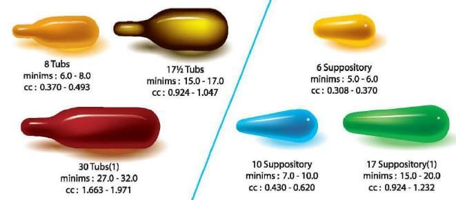 Different shapes of softgel capsules
