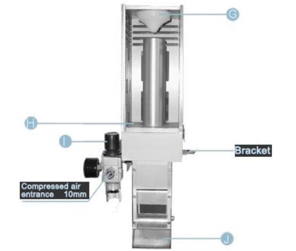 Parts of capsule sorter machine