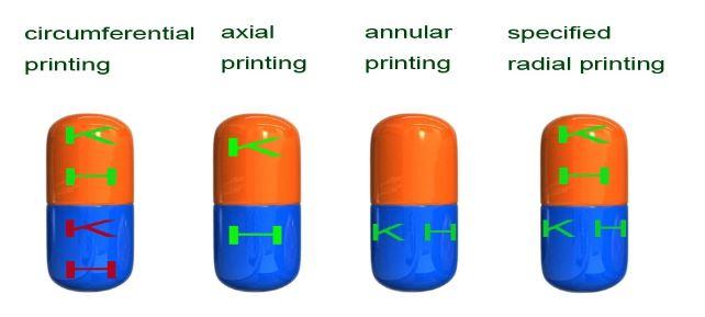 Capsule printing