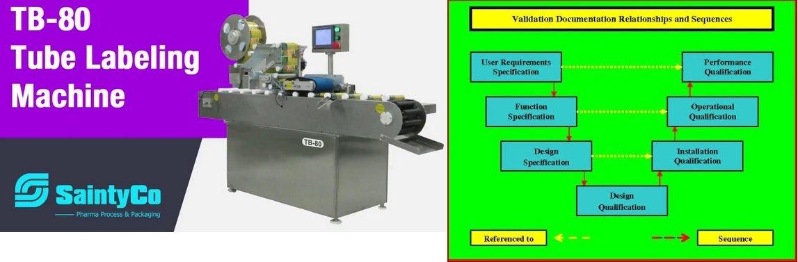 Labeling machine URS
