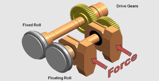 Floating gap roller compactor