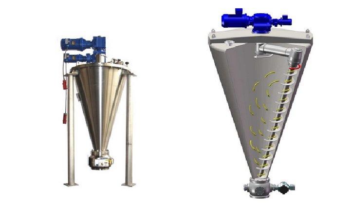 Laboratory conical mixer