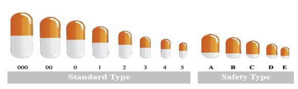Different sizes of capsules