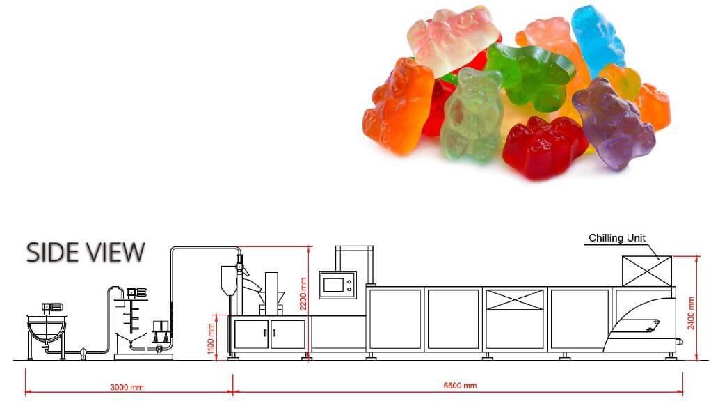 Gummy candy machine sideview