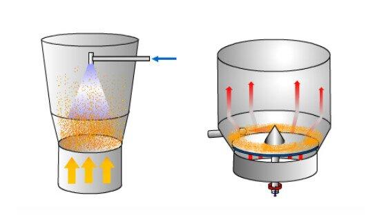 Wet granulation machine