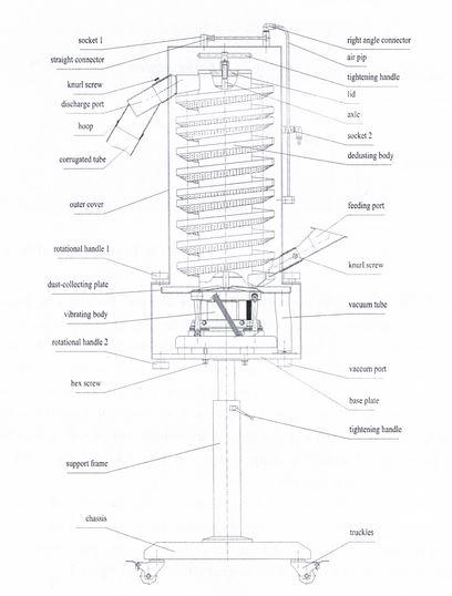 Parts of tablet deduster equipment