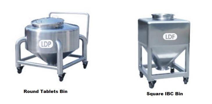 Round Bin vs Square Bin