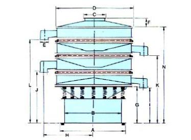 Vibro sifting machine
