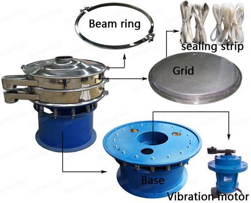 Vibratory sifter