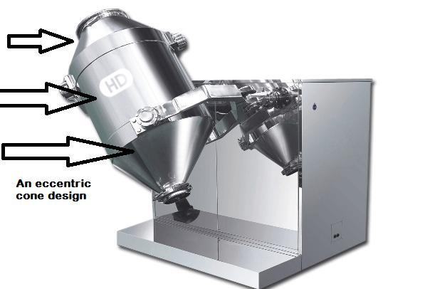 Cone mixing machine