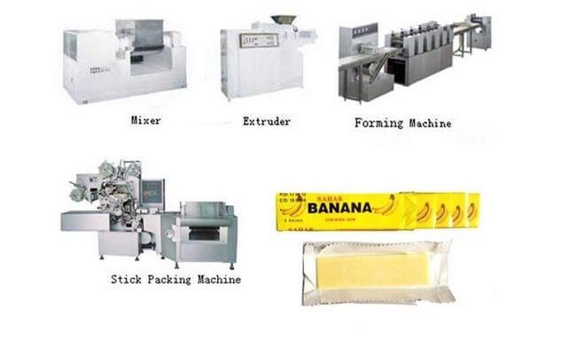 Figure 5 Cewing gum manufacturing line
